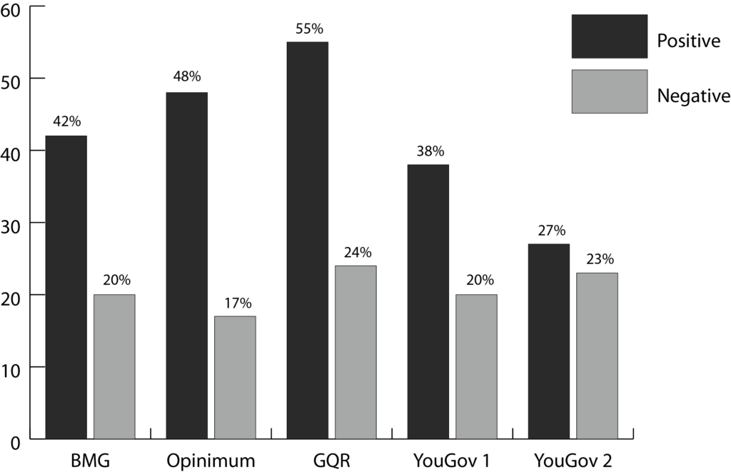 Grayscale view of a bar chart with dark grey and light grey alternating bars