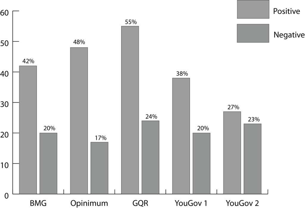Grayscale view of a bar chart with barely distinguishable alternating grey bars